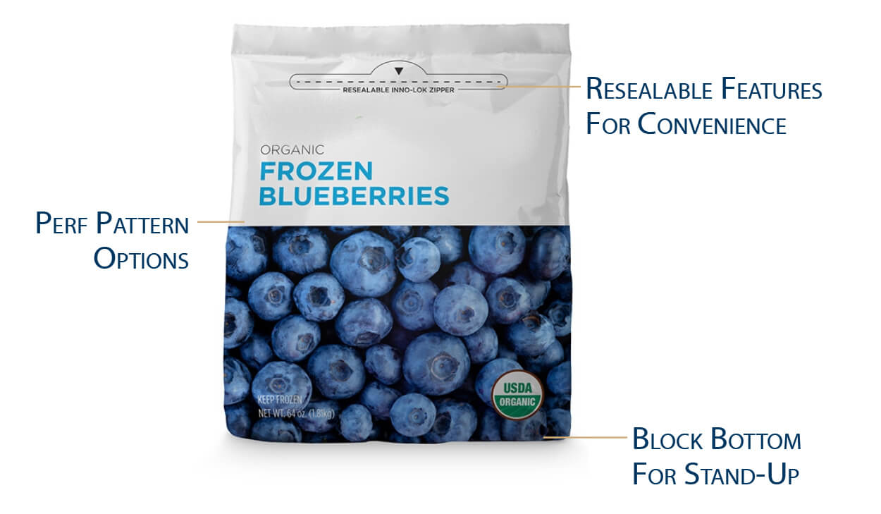Frozen Food Packaging & Market Capabilities | Kendall Packaging